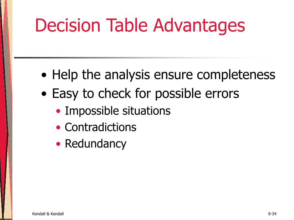 Decision Table Advantages