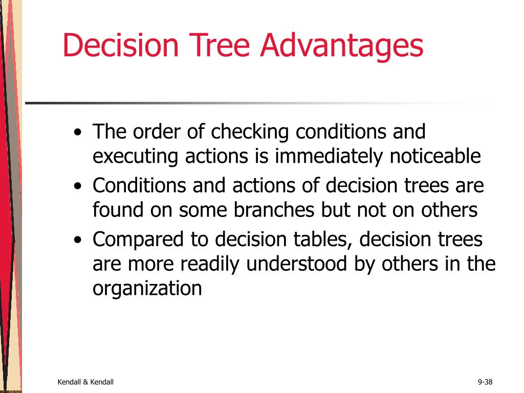 Decision Tree Advantages
