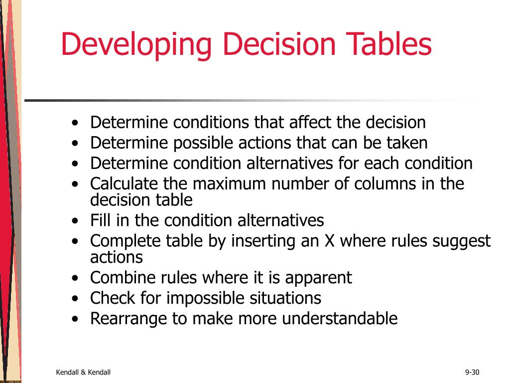 Developing Decision Tables