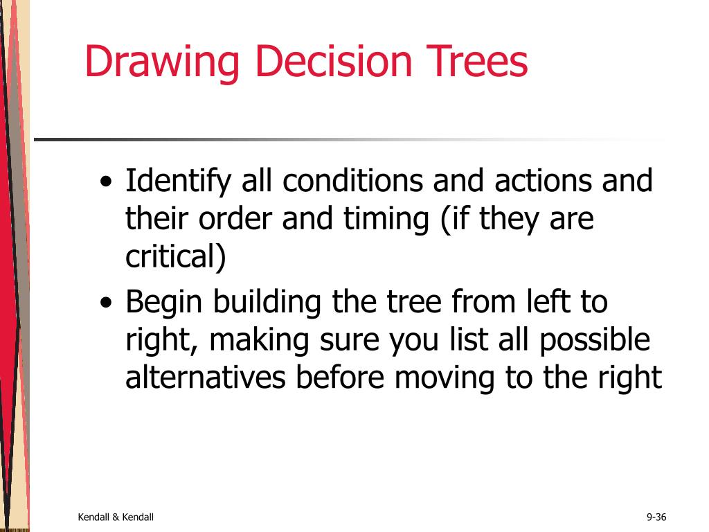 Drawing Decision Trees