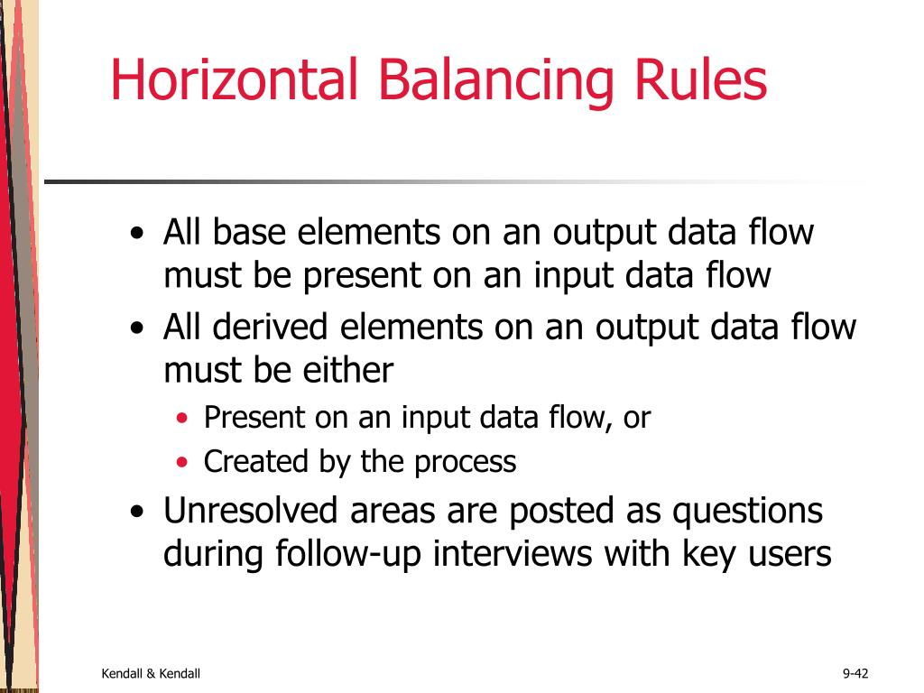 Horizontal Balancing Rules