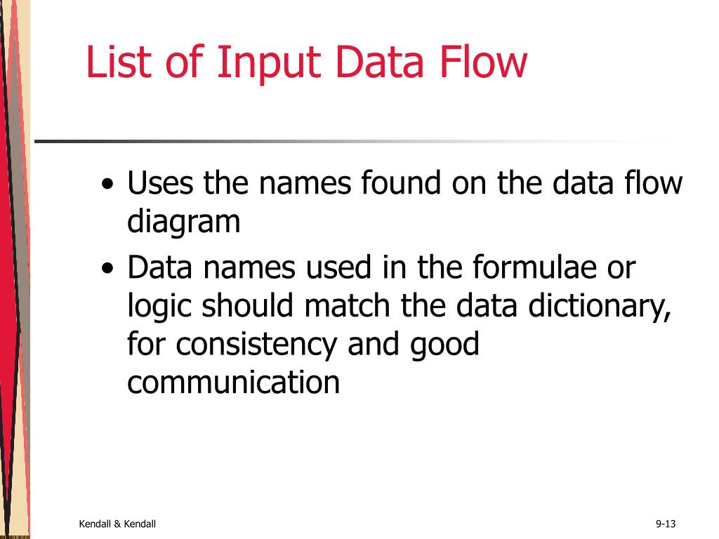 List of Input Data Flow