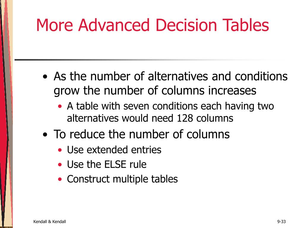 More Advanced Decision Tables