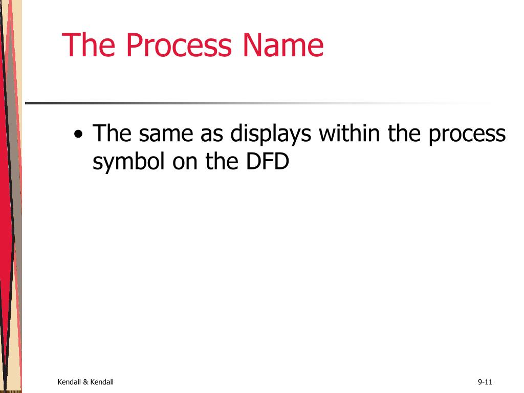 The Process Name