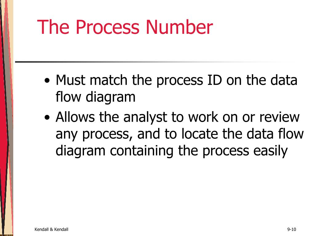 The Process Number