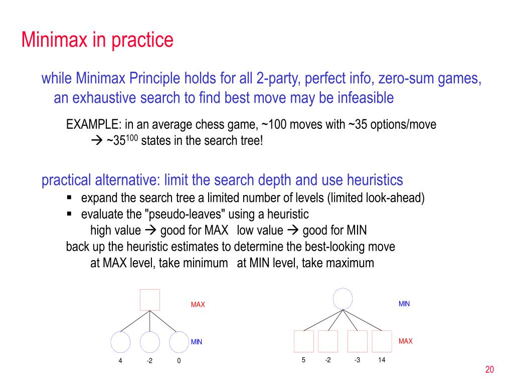 Minimax in practice
