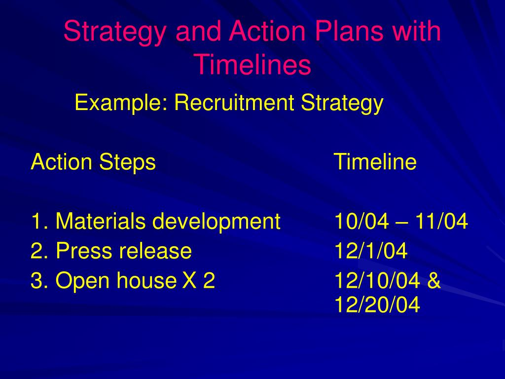 Strategy and Action Plans with Timelines