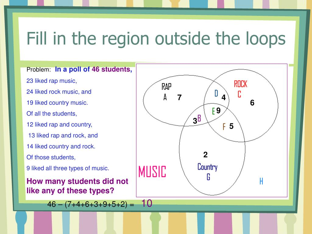 Fill in the region outside the loops