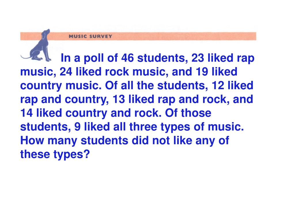 In a poll of 46 students, 23 liked rap music, 24 liked rock music, and 19 liked country music. Of all the students, 12 liked rap and country, 13 liked rap and rock, and 14 liked country and rock. Of those students, 9 liked all three types of music. How many students did not like any of these types?