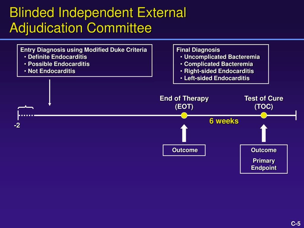 Entry Diagnosis using Modified Duke Criteria