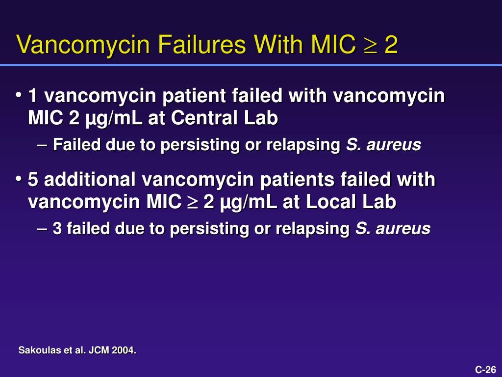 Vancomycin Failures With MIC