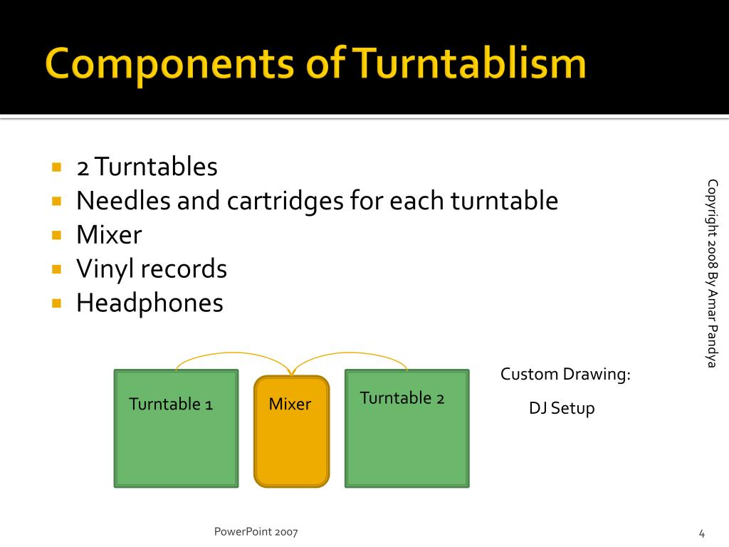 Components of Turntablism