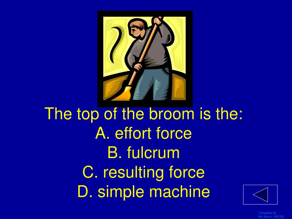 The top of the broom is the:
