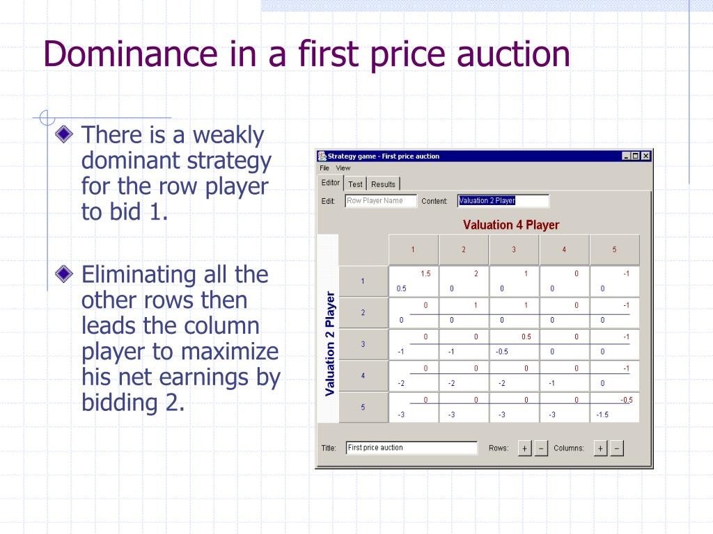 Dominance in a first price auction