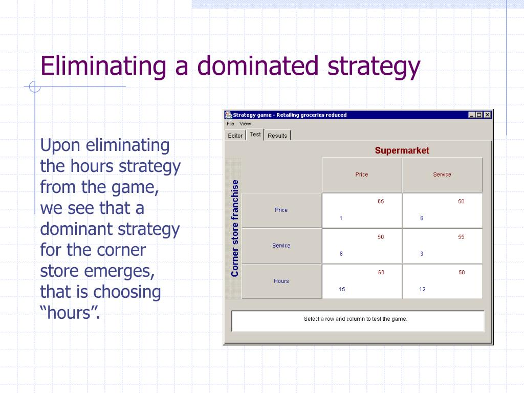 Eliminating a dominated strategy
