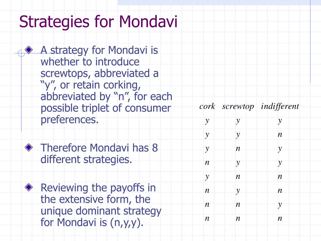 Strategies for Mondavi