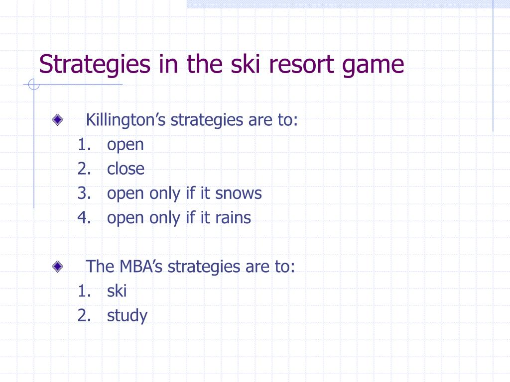 Strategies in the ski resort game
