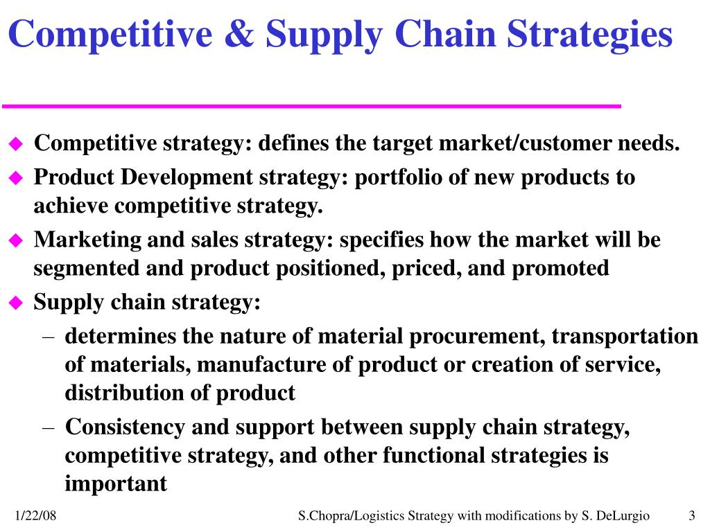 Competitive & Supply Chain Strategies