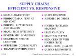 supply chains efficient vs responsive