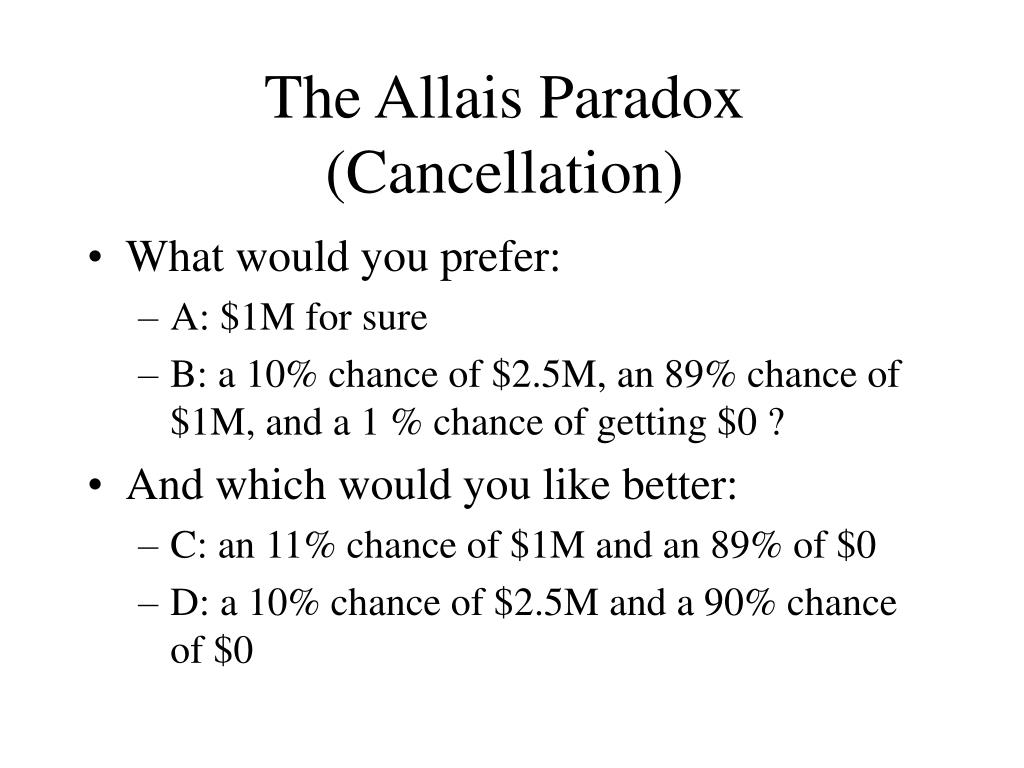 The Allais Paradox (Cancellation)