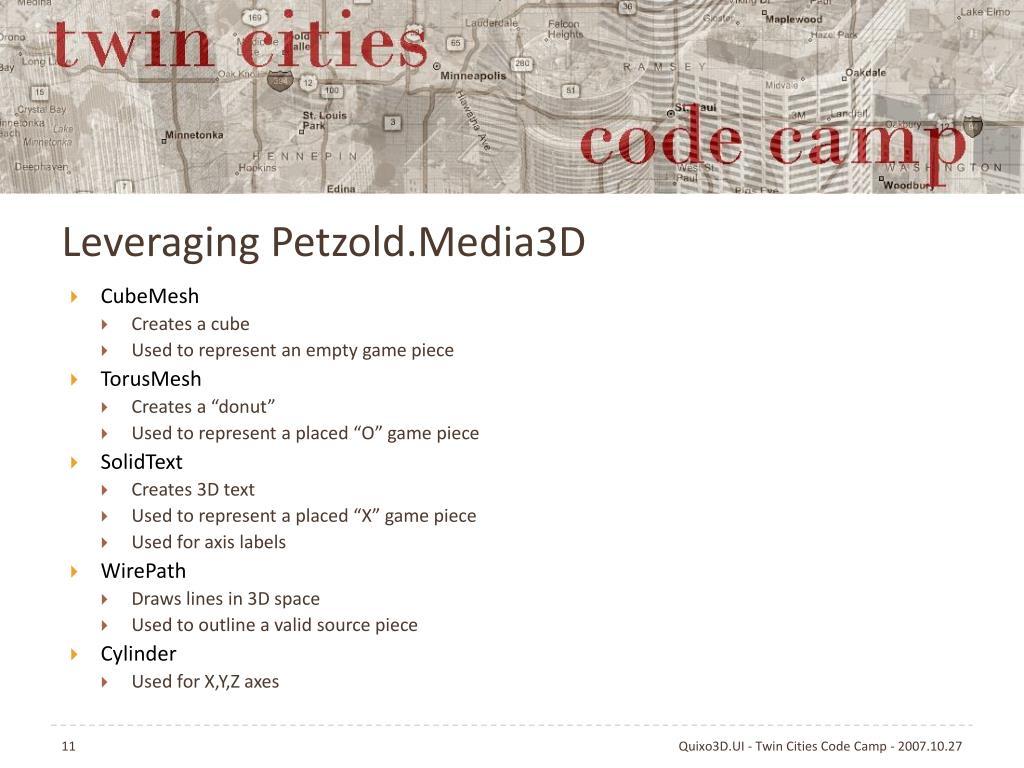 Leveraging Petzold.Media3D