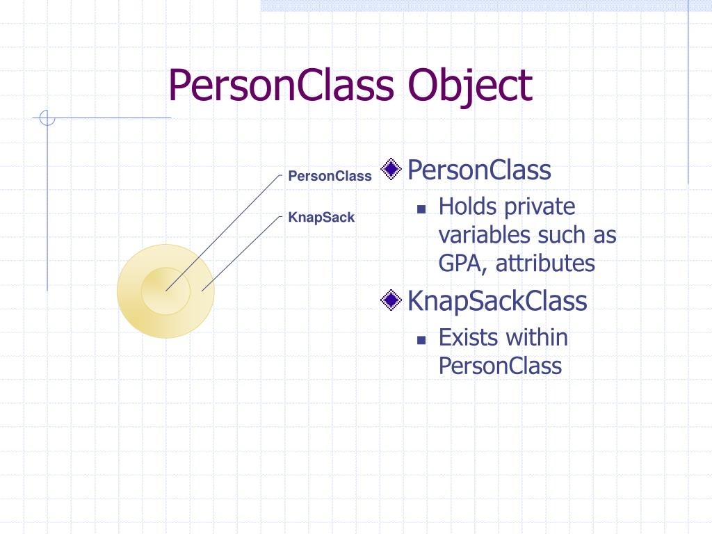 PersonClass Object
