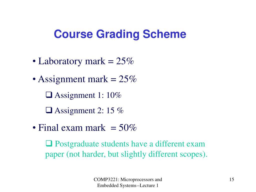 Course Grading Scheme
