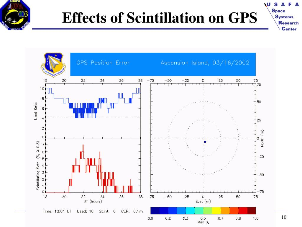 Effects of Scintillation on GPS
