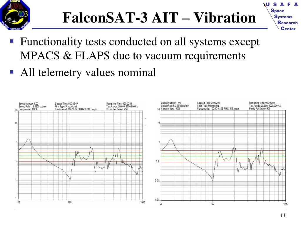 FalconSAT-3 AIT – Vibration