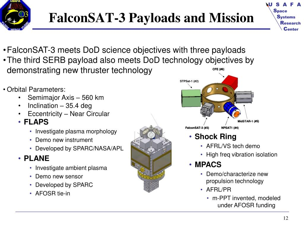 FalconSAT-3 Payloads and Mission