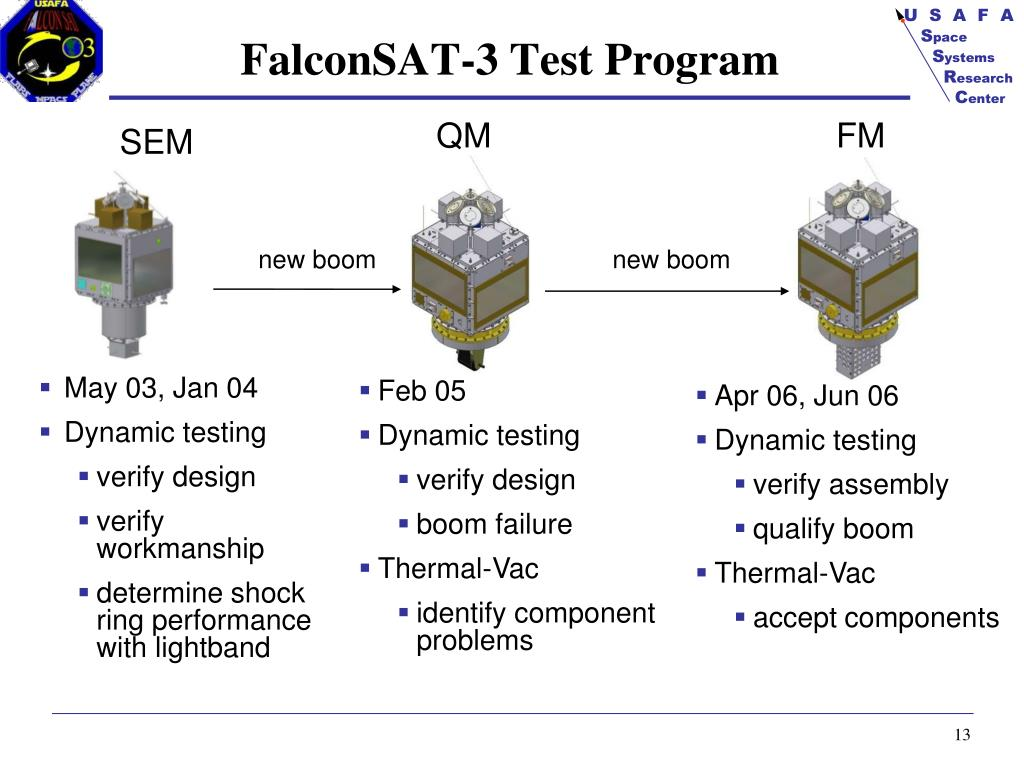 FalconSAT-3 Test Program