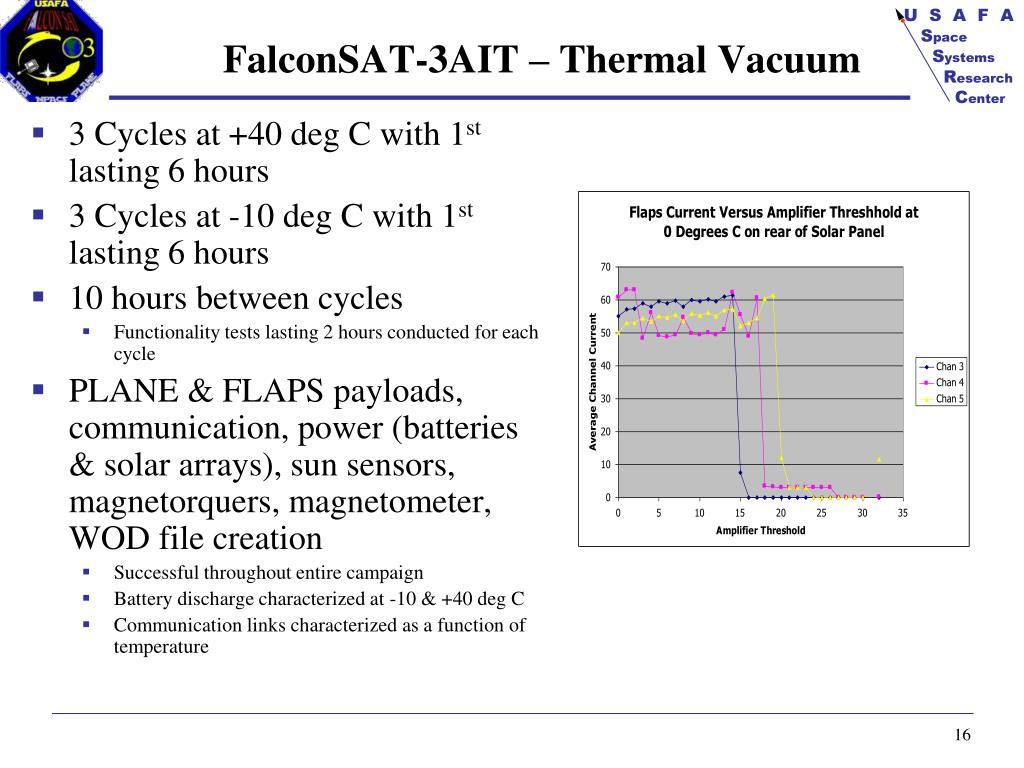 FalconSAT-3AIT – Thermal Vacuum