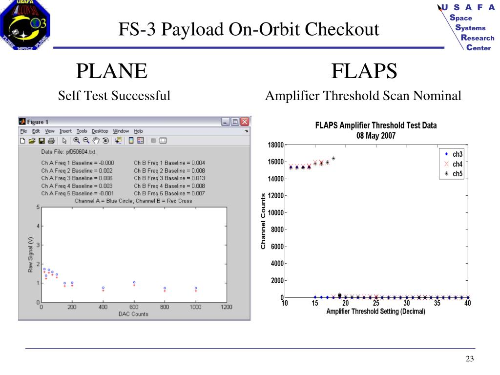 FS-3 Payload On-Orbit Checkout