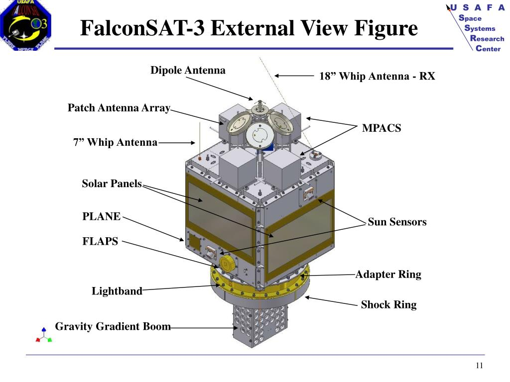 FalconSAT-3 External View Figure