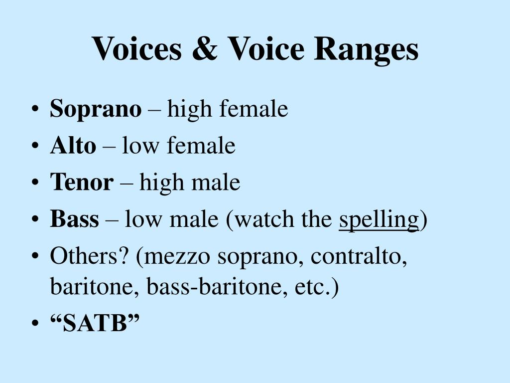 Voices & Voice Ranges