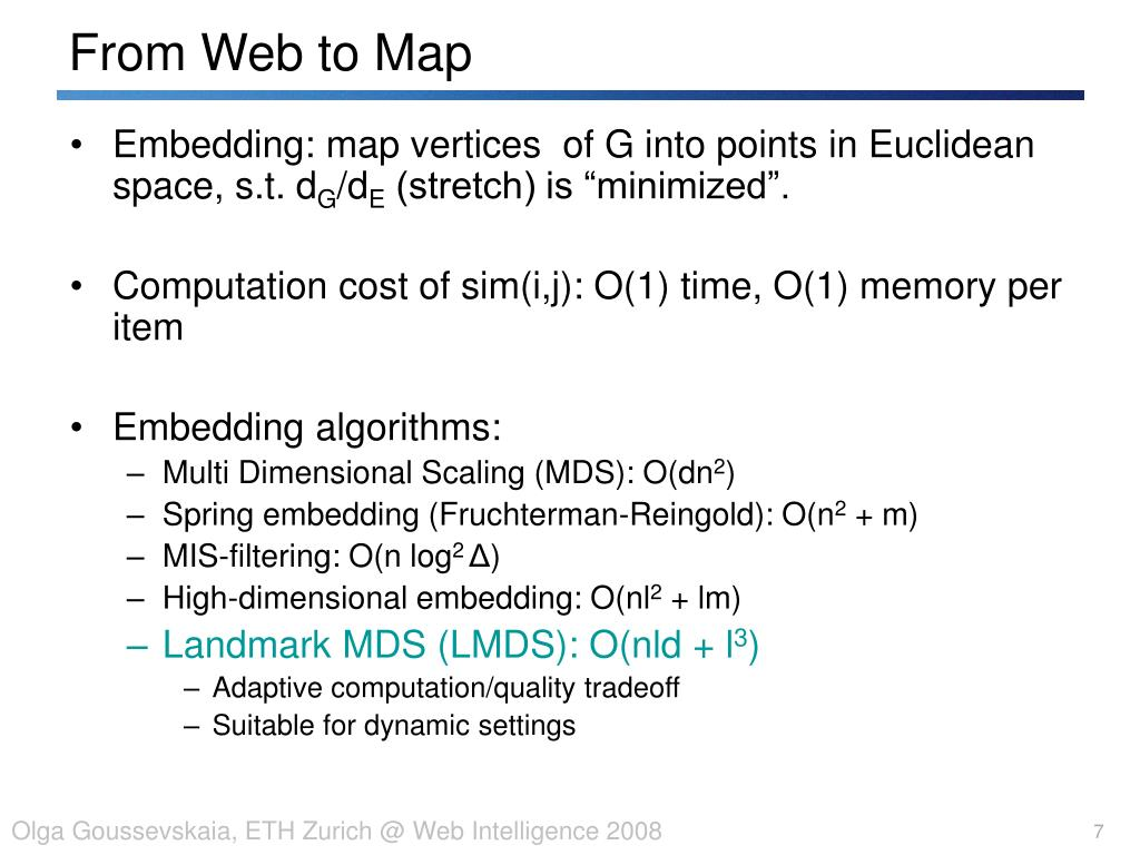 From Web to Map