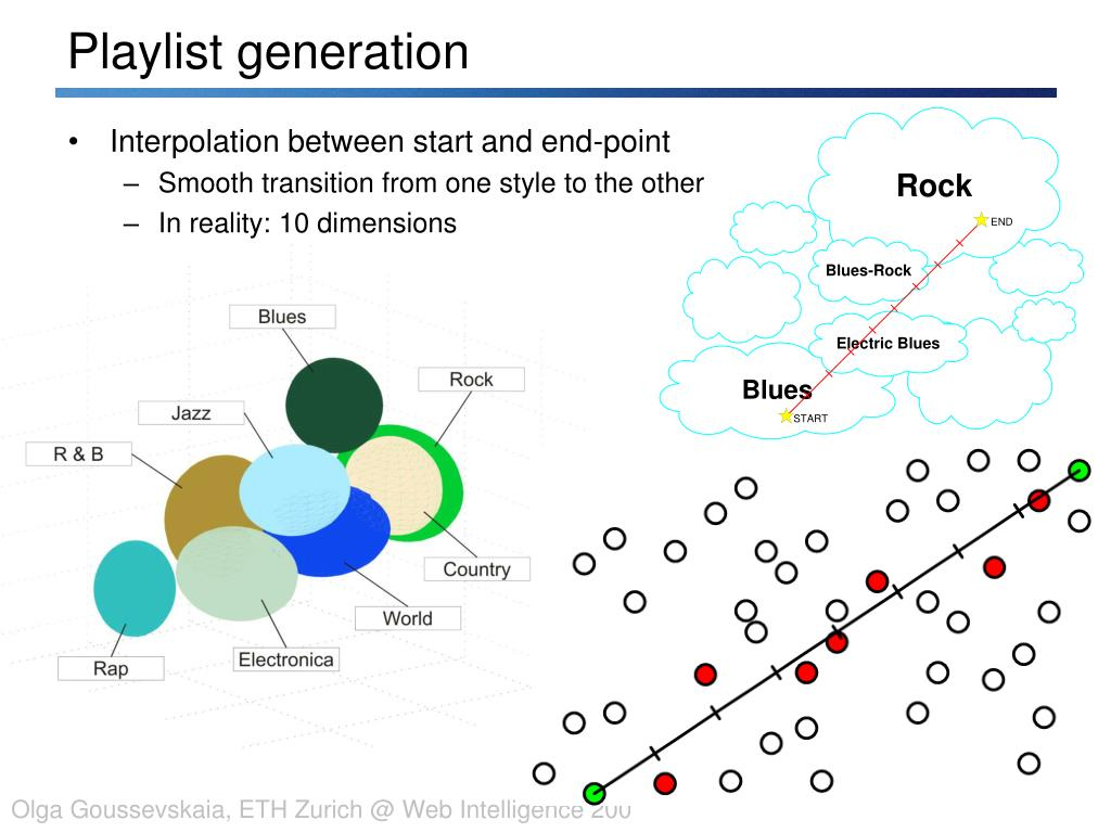 Playlist generation