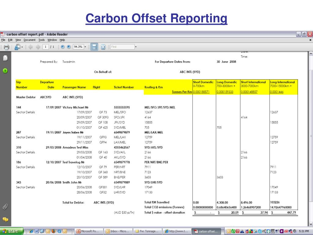 Carbon Offset Reporting