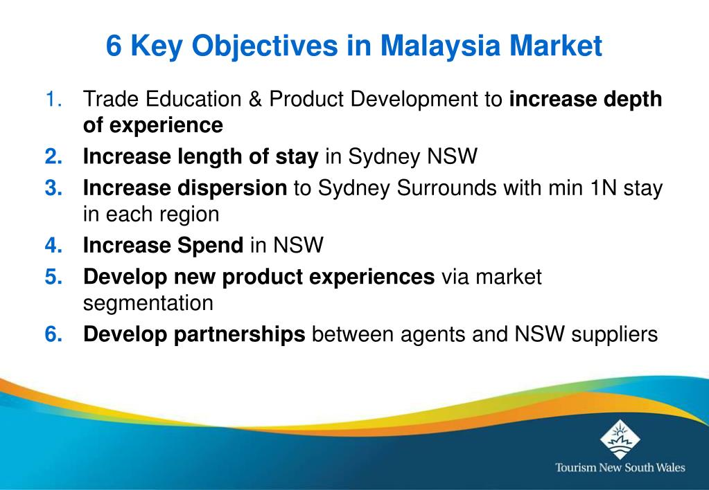 6 Key Objectives in Malaysia Market