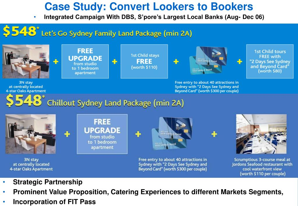 Case Study: Convert Lookers to Bookers