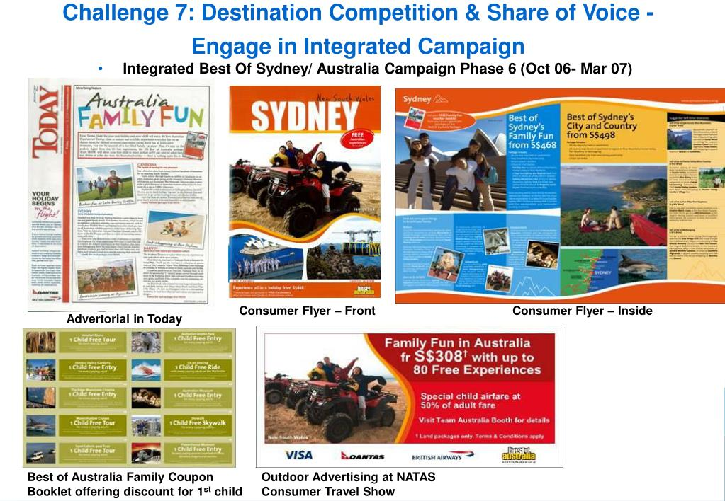 Challenge 7: Destination Competition & Share of Voice -