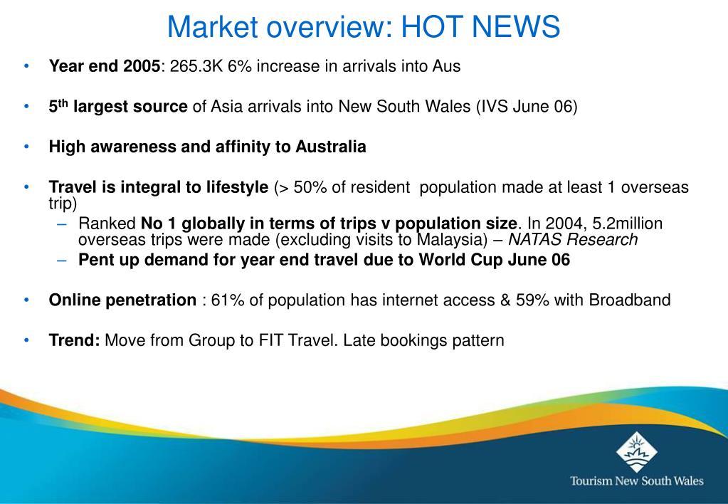 Market overview: HOT NEWS