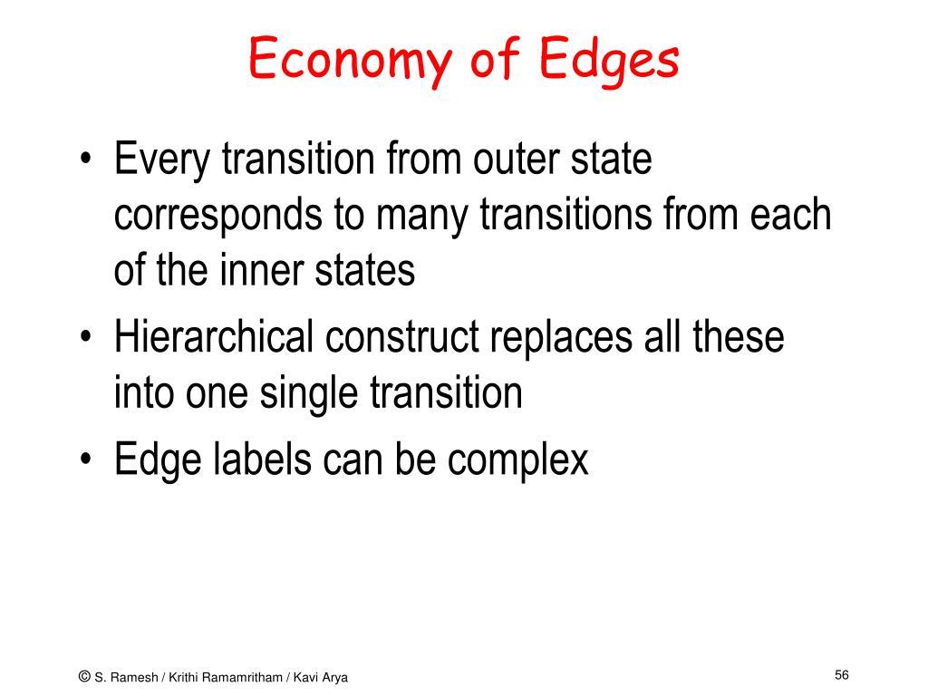Economy of Edges