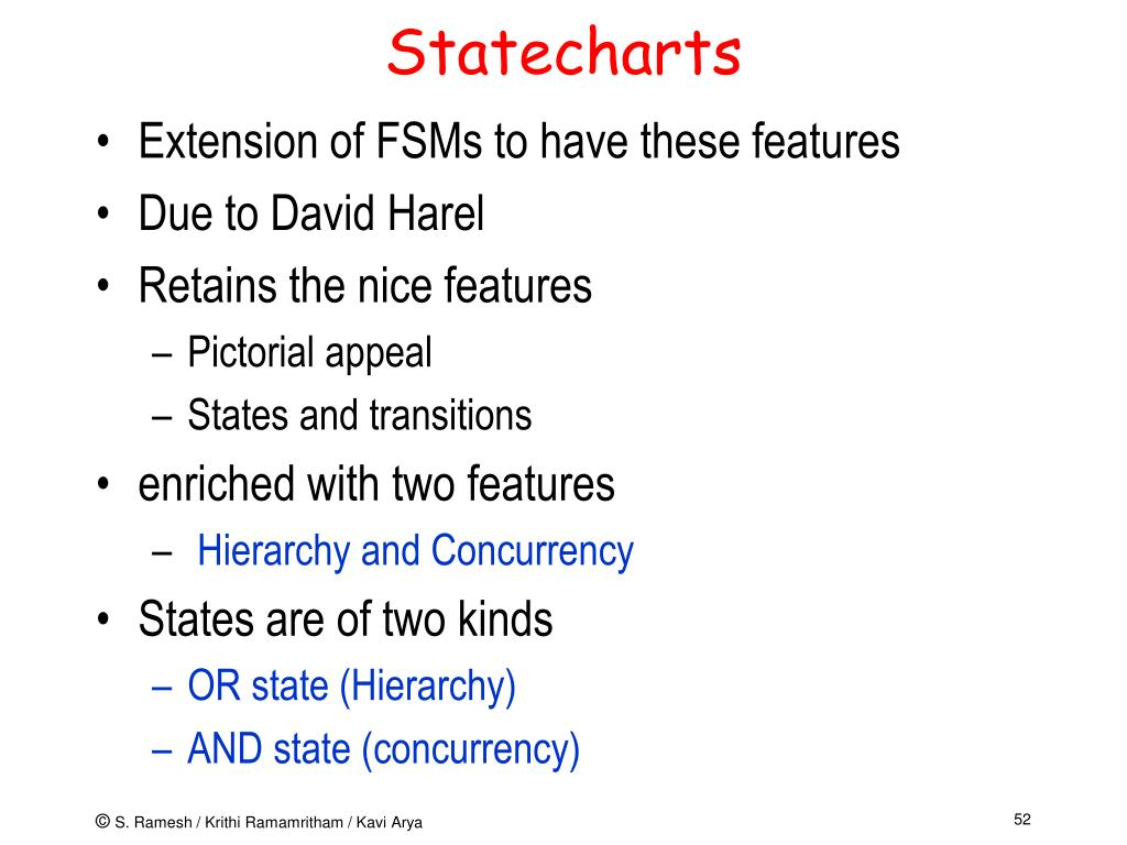 Statecharts