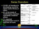 swiss travelers