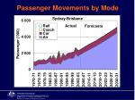 passenger movements by mode