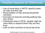 possible reasons for differences