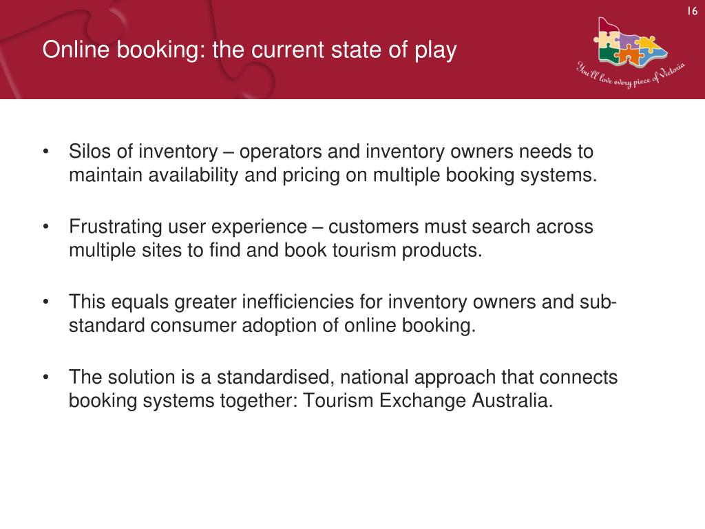 Online booking: the current state of play