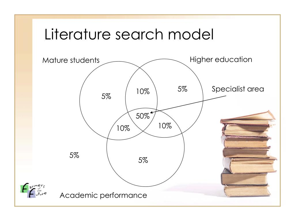 Literature search model