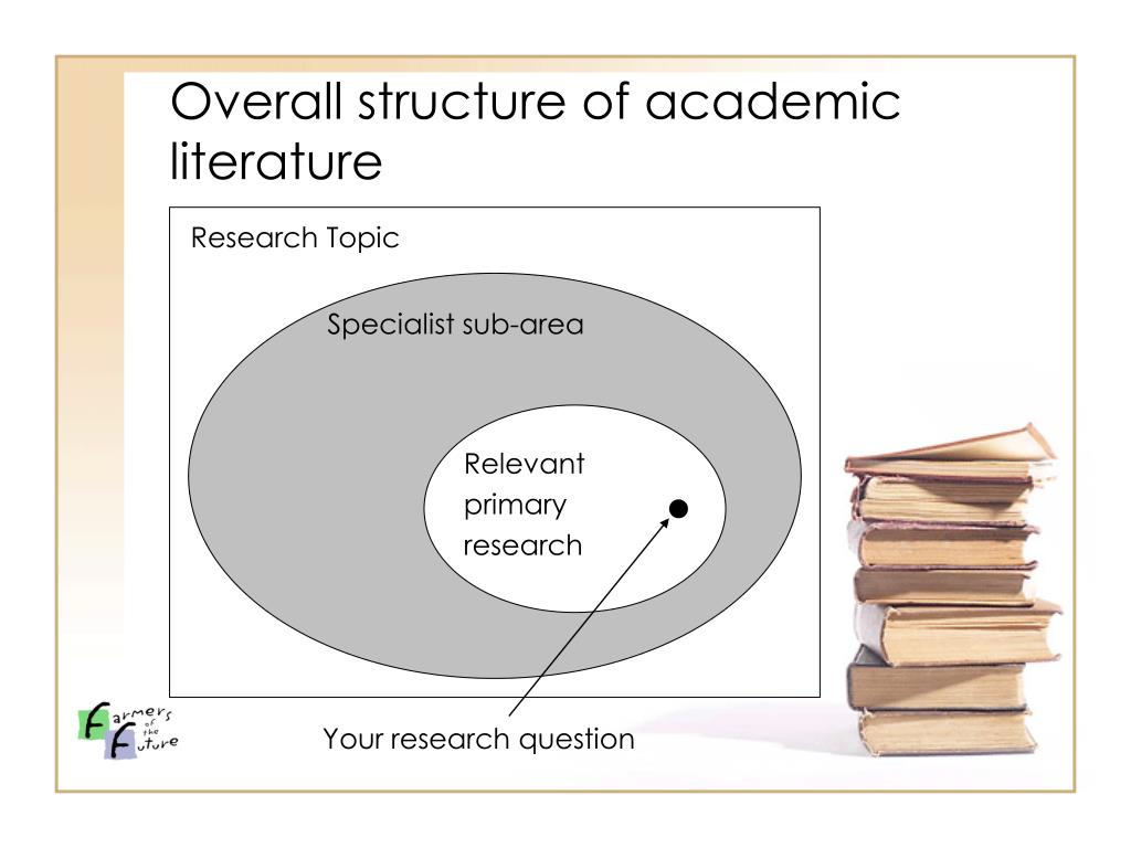 Overall structure of academic literature